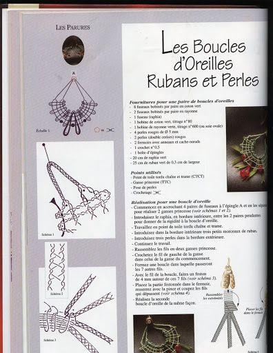 LES FACILES AU FUSEAU - 19 Mb - isamamo - Picasa Webalbums