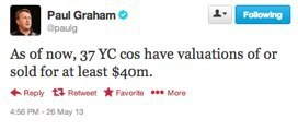 Paul Graham: 37 Y Combinator Companies Have Valuations Of Or Sold For At Least$40M