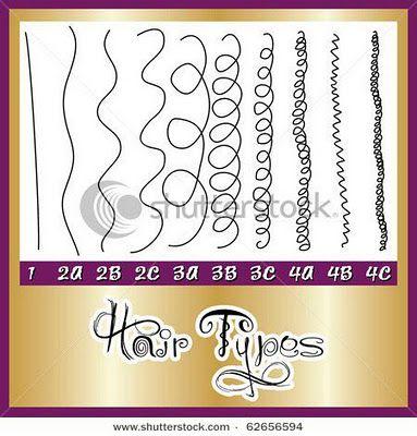:P: Hair Beautiful, Natural Hair Journey, Hair Types, Black Hair, Hair Doe, Long Hair, Haircare, Hair Care, Curly Hair