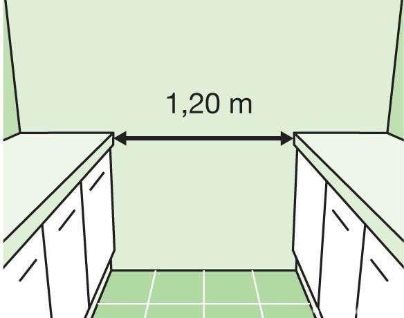 Правила расстановки мебели на кухне в восьми картинках