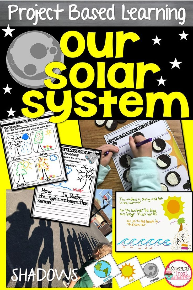 Solar System Project Project Based Learning Project Based
