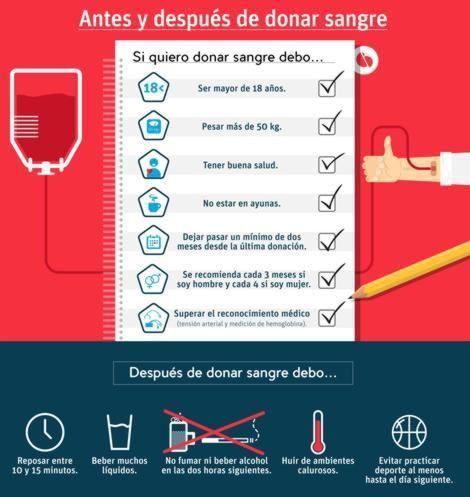 Ayer se celebraba el Día Mundial del Donante de Sangre. Si os habéis planteado realizar una donación, os dejamos algunos consejos a tener en cuenta...