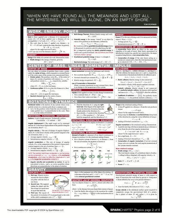 SC Physics - Work, energy, power, mass, rotation, gravity