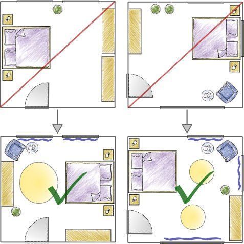 Feng Shui Tipps f rs Schlafzimmer     feng shui net. 17 best ideas about Feng Shui Bedroom Layout on Pinterest   Feng