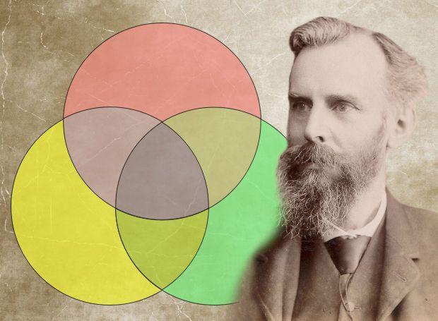 Τζον Βεν (1834 – 1923): Βρετανός λογικός φιλόσοφος και άνθρωπος των γραμμάτων.