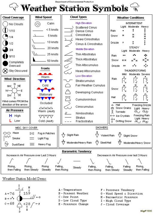 4th Grade » Weather Map Worksheets 4th Grade - Printable ...