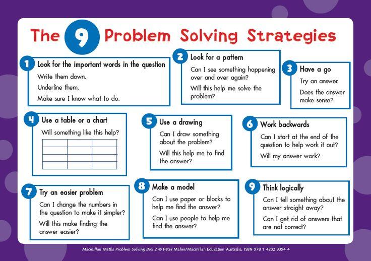 maths problem solving strategies - Google Search