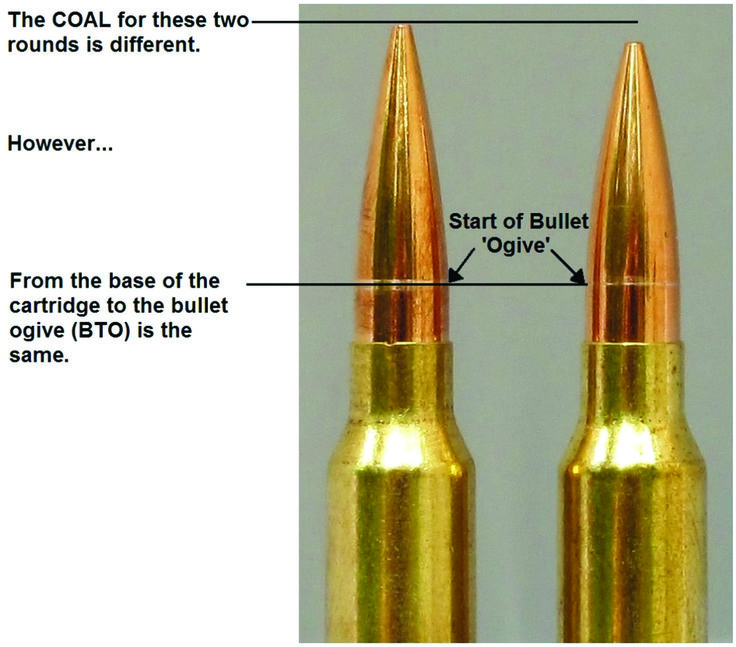 The first half of this article focused on the importance of COAL in terms of SAAMI standards, magazine lengths, etc. There is another measure of length for loaded ammunition which is highly important to precision.