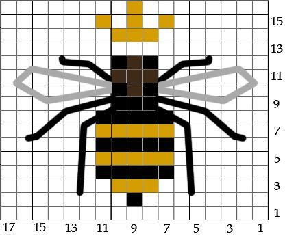 Less than an inch square if worked on 22 or 28 count! - I love bee crafts Carolina Honeybees Farm