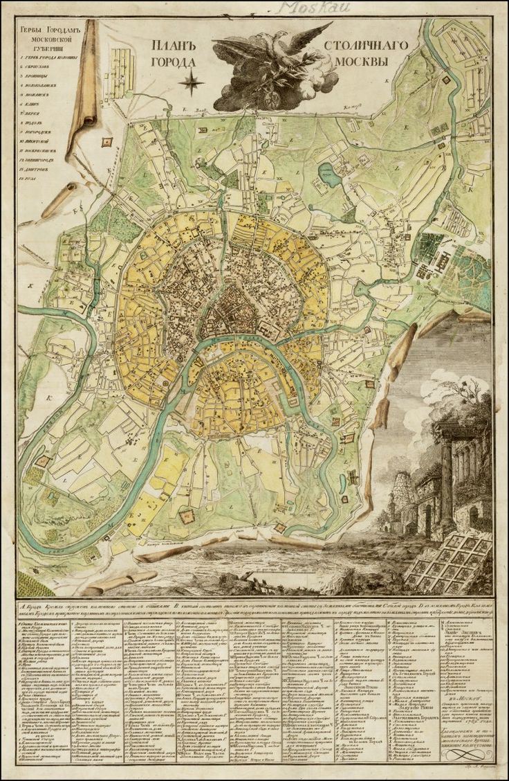 Map of Moscow, 1789