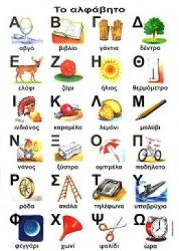 Greek Alphabet Poster