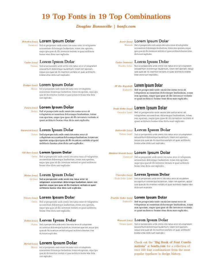 19 Top Font Combinations