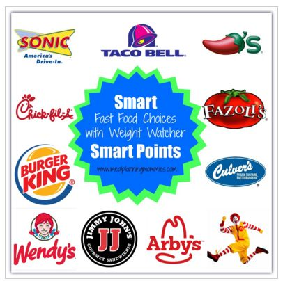 Guest Post by Alisha Hughes of Meal Plan Mommies WELCOME TO THE FAST FOOD SURVIVAL GUIDE FOR THOSE ON THE WEIGHT WATCHER SMART POINTS PROGRAM. One day a week  my husband brings me lunch at work and…