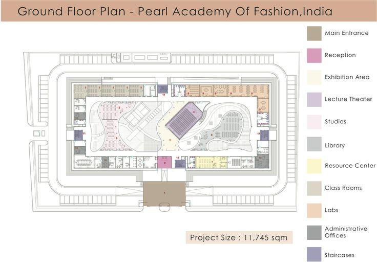pearl academy jaipur circumstance study