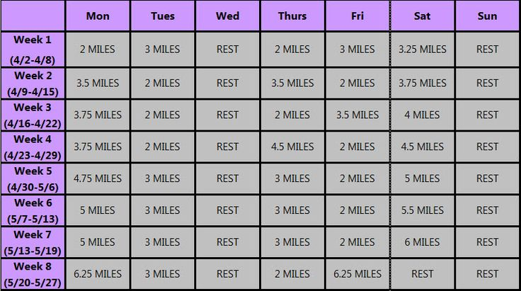 This is what 10K preparation plan is designed toward starter joggers who intend to run their preliminary 10K. http://www.training-for-a-half-marathon.net/10k-training-schedule.html