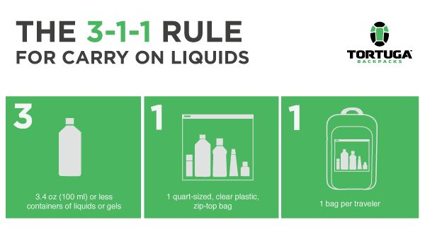 How big can your carry on luggage be? How much can it weigh? Get the answers to your questions here. Learn the carry on luggage rules for packing light.