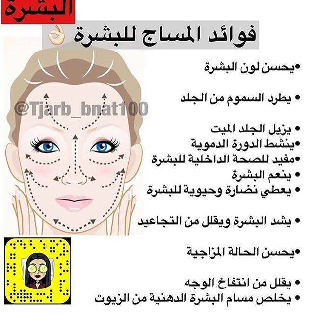 Reposted From Bashaer 4 99 Get Regrann Tjrab Bnat100 خلطات جسم خلطات تبييض عطورات ثابت Skin Care Diy Masks Beauty Skin Care Routine Pretty Skin Care
