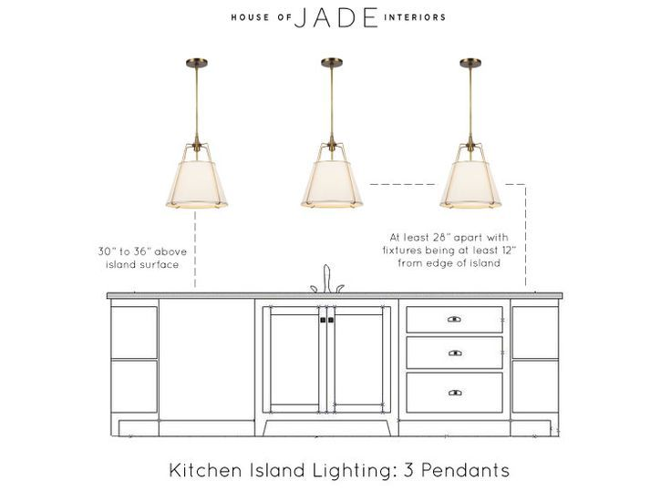 Selecting the Right Lighting for Your Kitchen Island - House of Jade Interiors Blog: