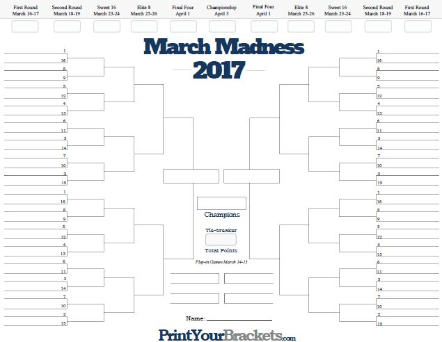 Printable March Madness Bracket 2017