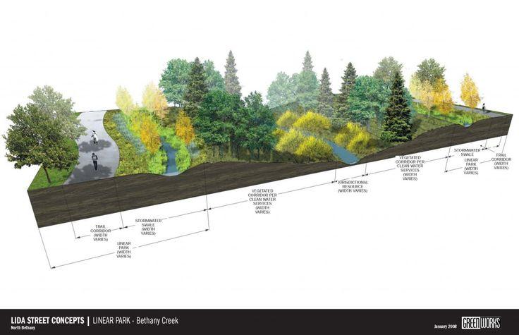 233 Best Viz Axons Isos Images On Pinterest Landscape Architecture Design Architecture