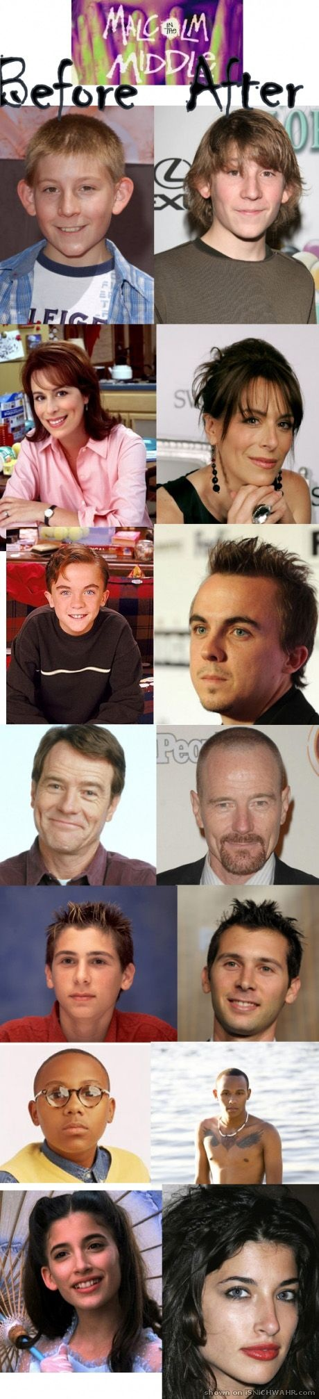 Malcolm in the Middle: Then and Now | The middle cast, The ...