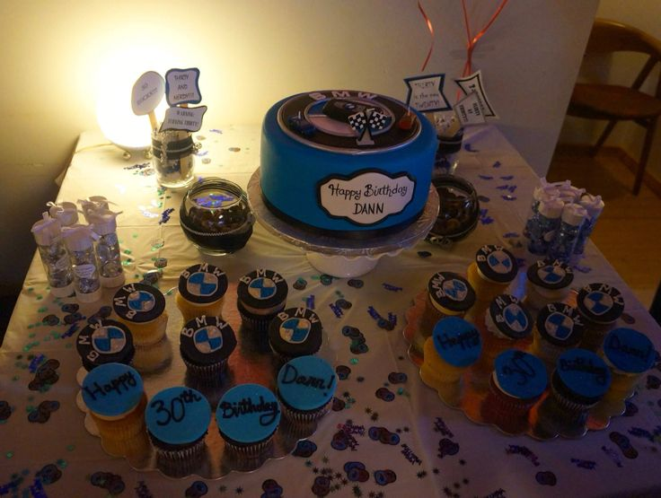 Cake Ideas For Th Birthday Party