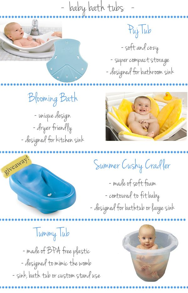 Baby Bath Tub Reviews + a Giveaway! • The Wise Baby