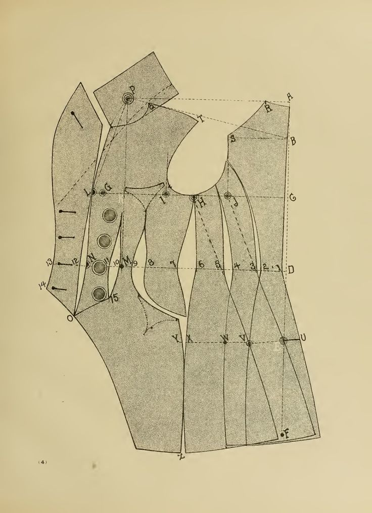 What We Did When The Power Went Out (Sewing In Walden): Double-breasted cutaway jacket (1897)