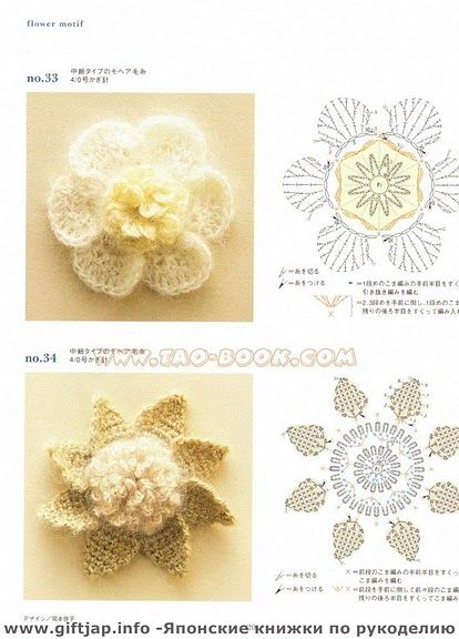 several crochet Flower diagrams (lace and snowflakes too)