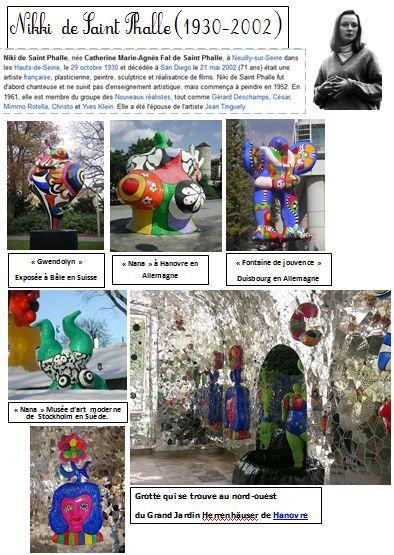 Niki de St Phalle : 09 ARTS VISUELS histoire de l'art   BLOG GS CP CE1 CE2 de Monsieur Mathieu NDL