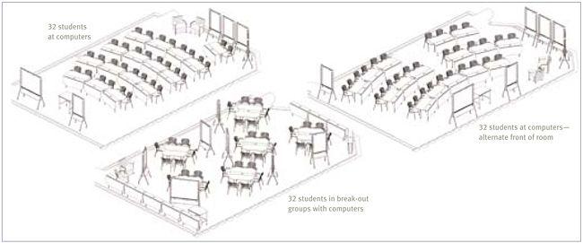 Rethinking Classroom Design ~ Best classroom configurations images on pinterest