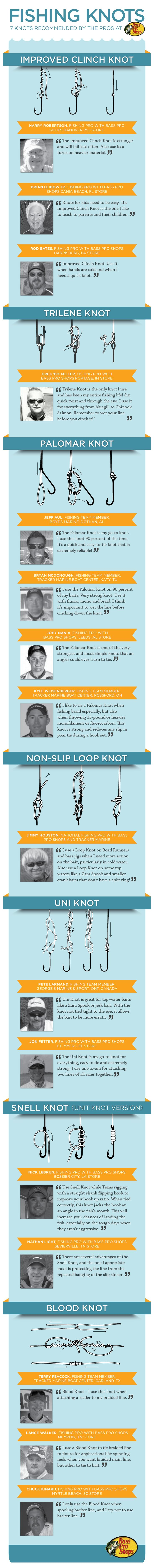 Fishing Knots - 7 Knots Recommended by the Pros at Bass Pro Shops
