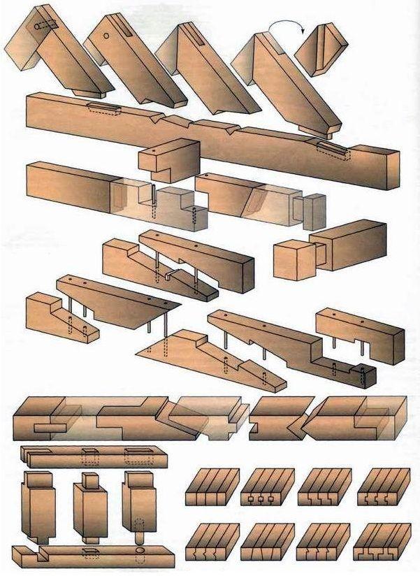 для меня как соединить деревянные балки фото советую
