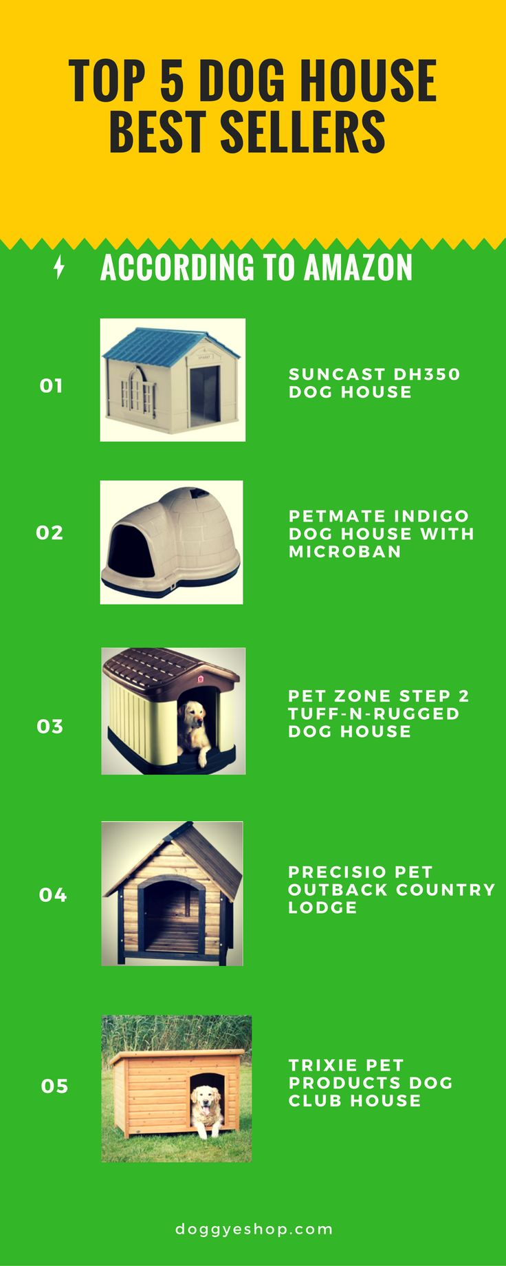 TOP 5 BEST SELLERS (according to amazon.com) Choosing the right outdoor doghouse is not an easy issue. You have to pay attention to the right choice because a proper house is essential for the health ang the safety of your best friend!