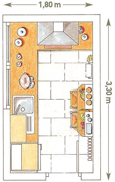 Dimensiones de cocinas electricas peque as buscar con - Dimensiones muebles cocina ...