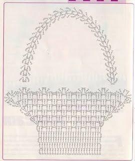 sonia artesanatos: cestas de croche