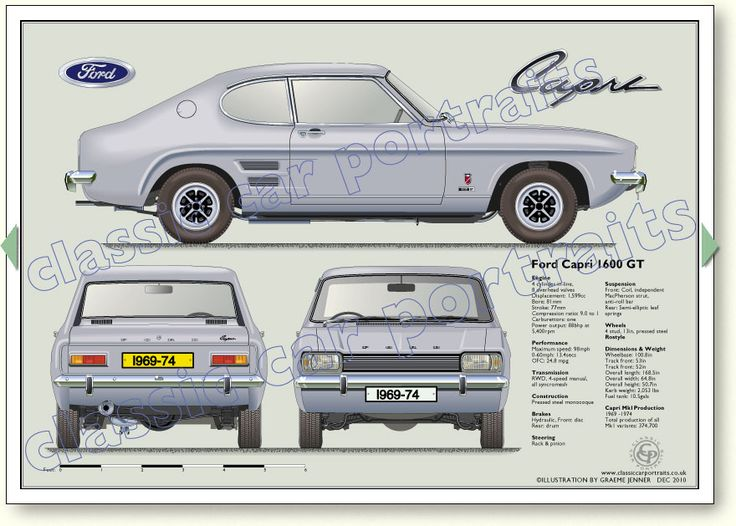 Ford Capri Mk1 1600 GT 1969-74 classic car portrait print