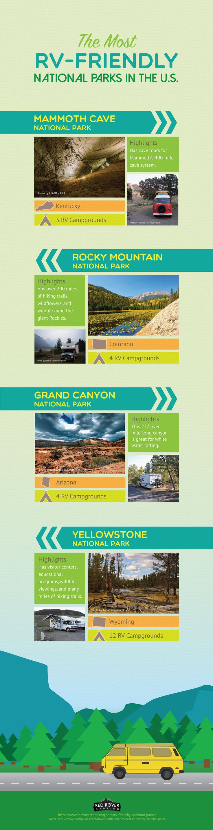 Here are some of the friendliest national parks in the United States for RVers.
