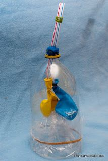 Model lungs in a bottle (Girl Scouts Tech Group: 8-12 yr old girls)