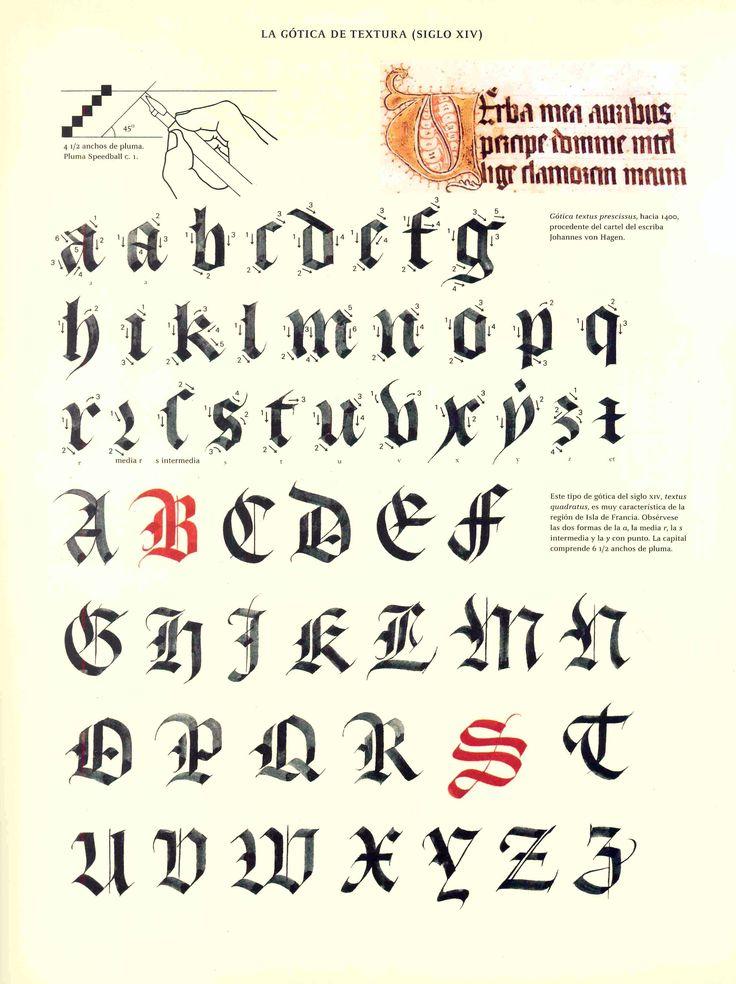 Caligraf A G Tica Textura Siglo Xiv Mediavilla 39 S Book