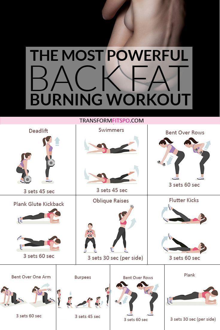 Übungen zur Fettverbrennung aus Bauch und Rücken