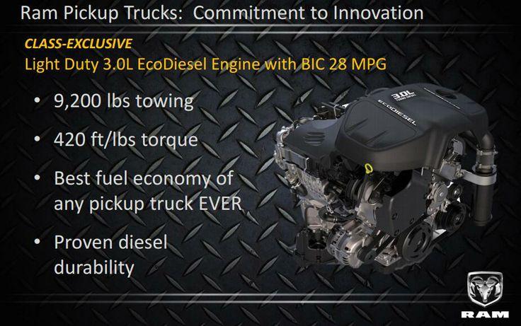 2014 Ram Ecodiesel 1500 V6 Truck Benefits Ram Trucks