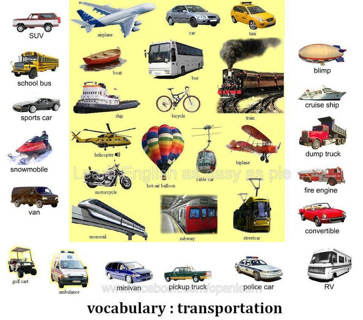 means of transport in hindi language Any means in or by which someone travels or something is carried or conveyed a means of conveyance or transport: a motor vehicle space vehicles a conveyance moving on wheels, runners.