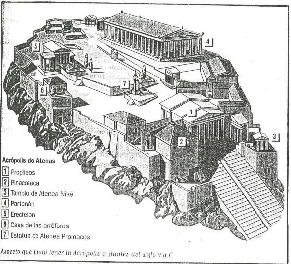 Las 25 mejores ideas sobre arquitectura griega antigua en for Arquitectura griega templos
