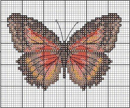 Handmade-kursy ,wzory ,tutoriale: Schematy haftu krzyżykowego-motyle
