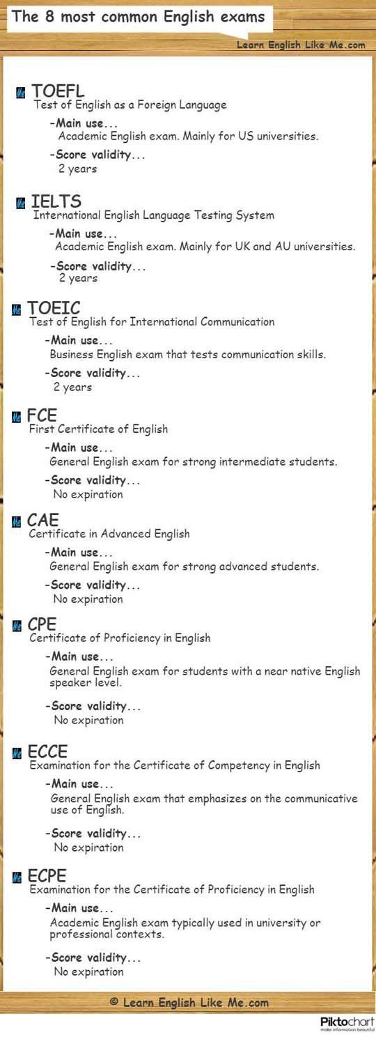 cambridge academic writing skills pdf