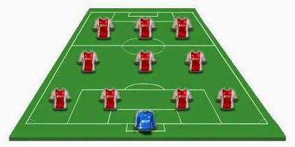 Opstelling #Ajax: #ajaapo Kishna Milik Schöne Andersen Serero Klaassen Viergever Moisander Veltman Van Rhijn Cillessen