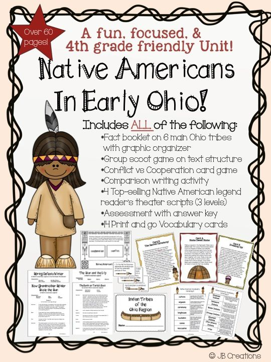 """Aligned to 4th Grade Ohio SS Model standards!  Over 7 student centered, engaging activities are included in this unit!   It includes facts on the 6 main Ohio tribes & graphic organizers, a """"group scoot"""" text structure game, vocabulary cards, a conflict & cooperation game, a writing activity, 4 Native American reader's theater scripts, and a comprehensive assessment.  http://www.teacherspayteachers.com/Product/Native-Americans-in-Ohio-MEGA-bundle-4th-grade-Ohio-Model-social-studies-1419107"""