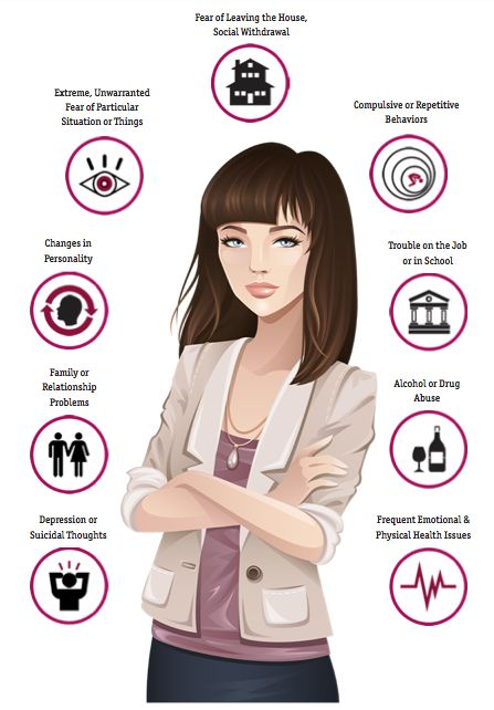 Social & Physical Signs Of #Anxiety http://www.healthline.com/health/anxiety/effects-on-body