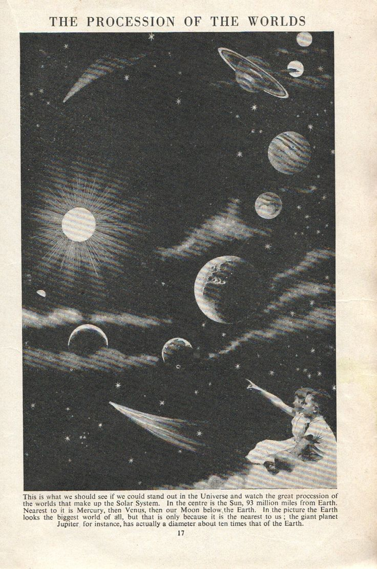 Vintage Solar System Illustration Pics About Space